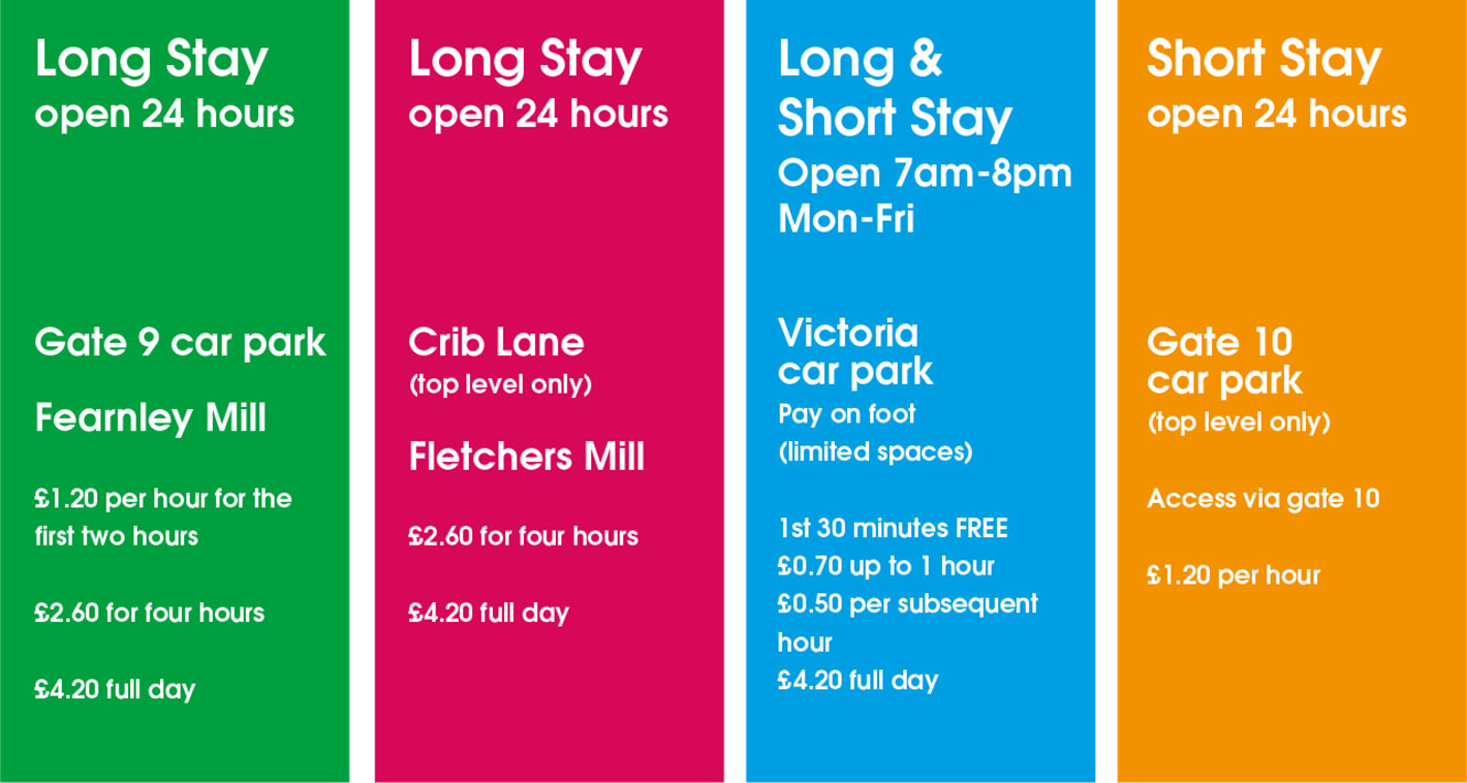 Parking charges at Dean Clough